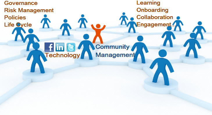 Building-Effective-Employee-Social-Networks-Learning-Cafe Online Social Learning & Community Management Workshops